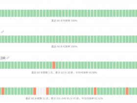 虽然Cloudcone便宜,但来看看实际情况,还是自己的监测可靠