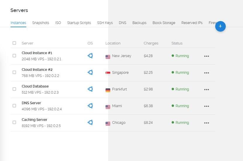 Vultr 新增.5/月的vps服务器,性价比不错,已经接入微信支付