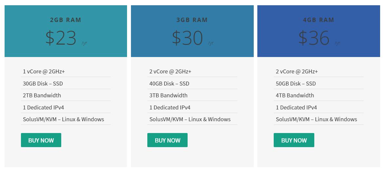 VirMach大促销,最便宜的年付.9刀,你说不剁手怎么办!